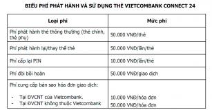 Biểu phí thẻ ghi nợ nội địa Vietcombank Connect24