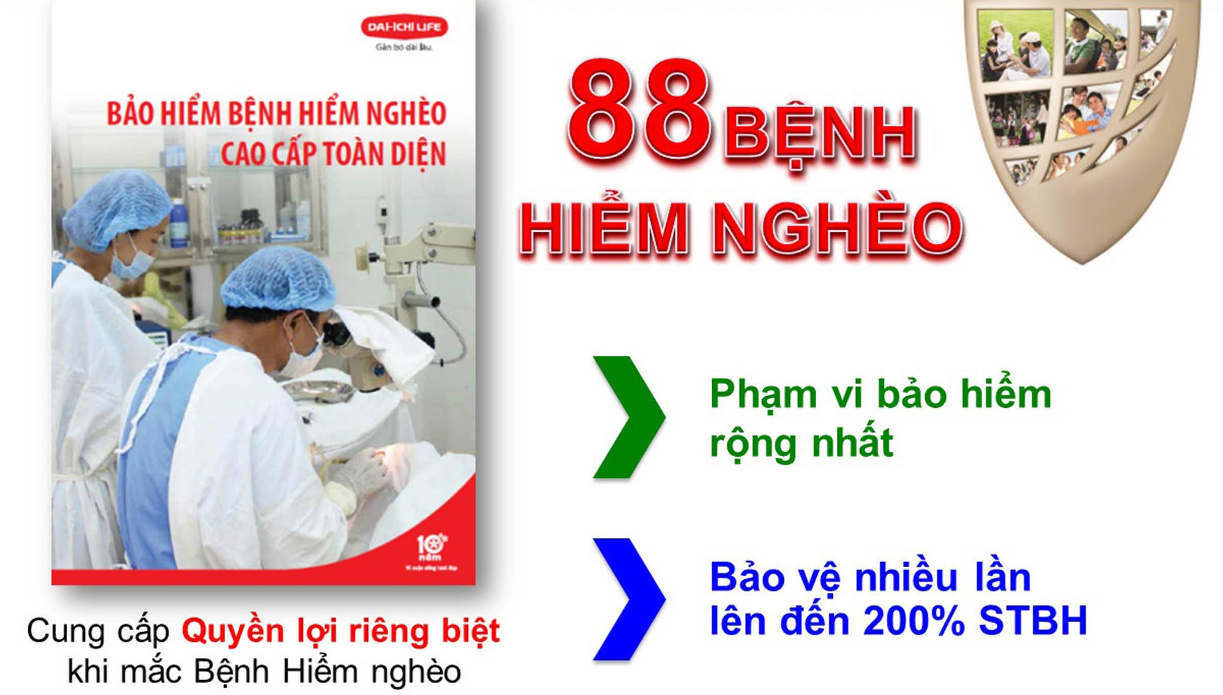 Quyền lợi sản phẩm bảo hiểm bệnh hiểm nghèo